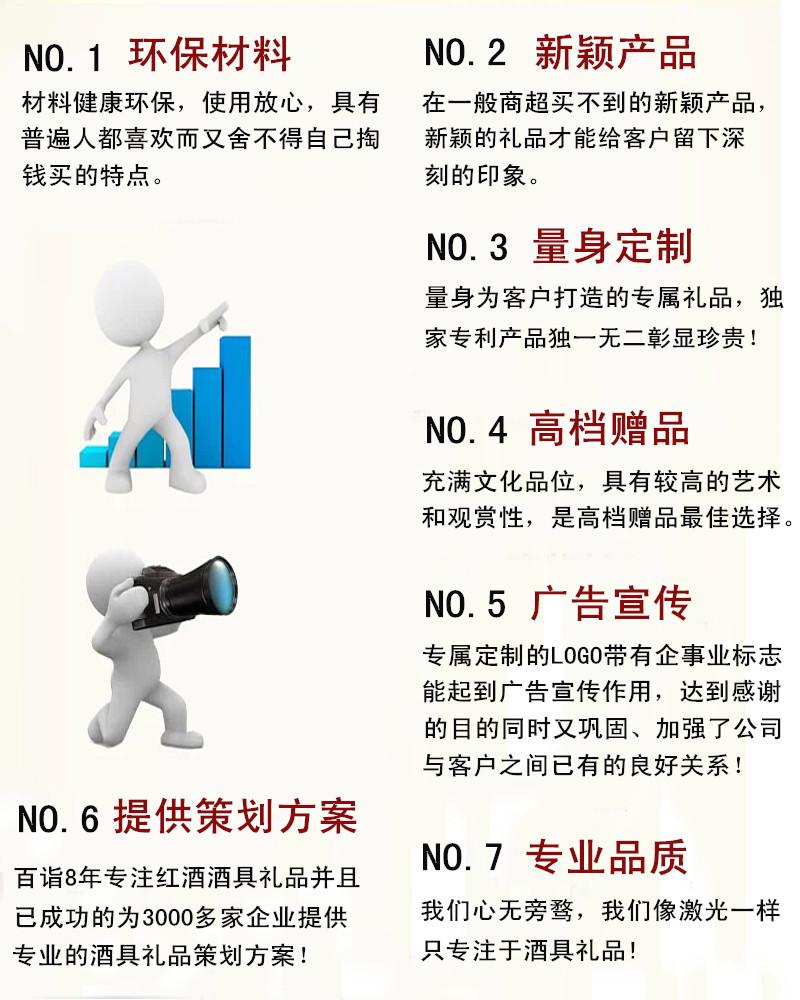 选择百诣酒具7大因素
